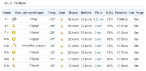 hiver-32